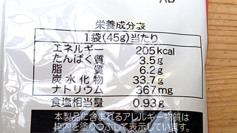 food-20140210b