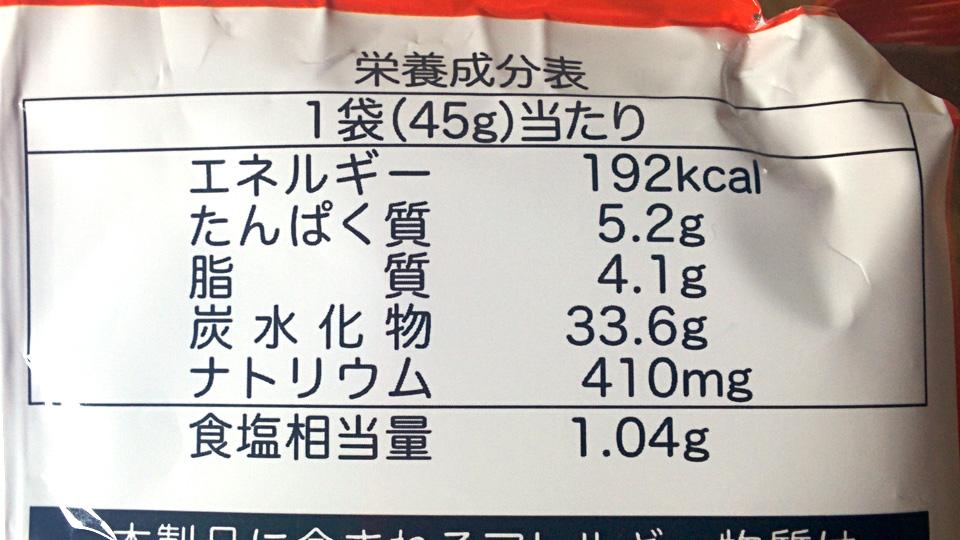food-20140214b