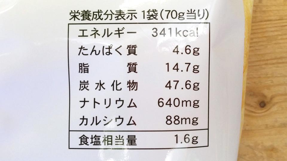 food-20140416b