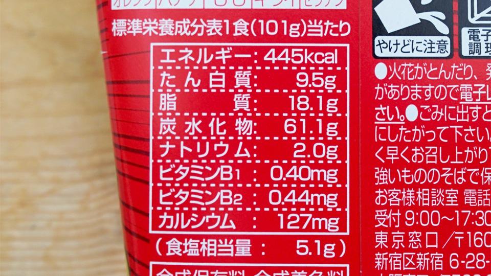 food-20140701b
